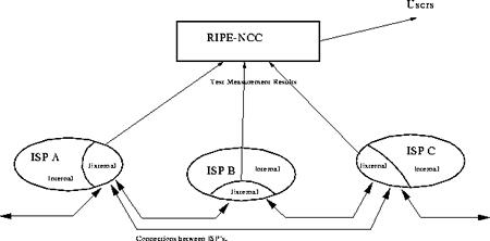 Overview of TTM