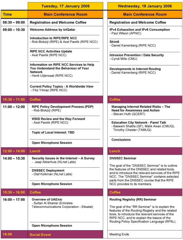 Doha Agenda