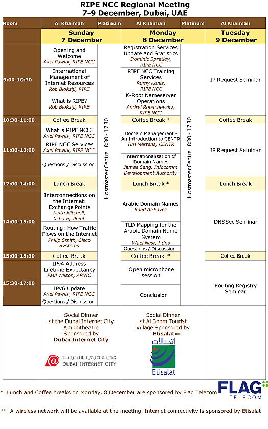 The meeting plan from the first RIPE NCC Regional Meeting held in Dubai in 2003
