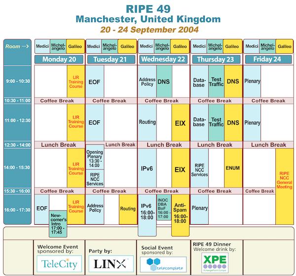 RIPE 49 Meeting Plan