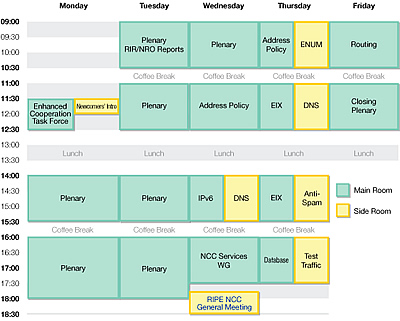 RIPE 56 Meeting Plan