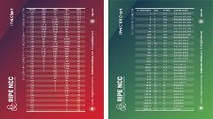 CIDR Charts